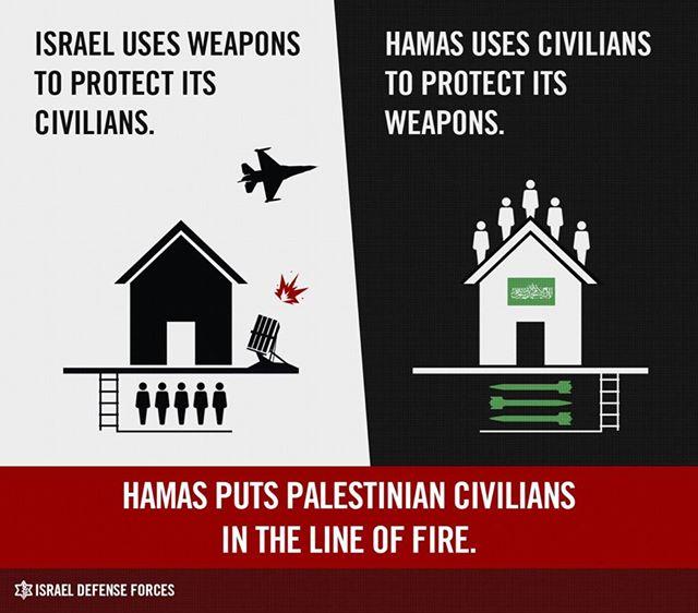 per Israel Defense Forces