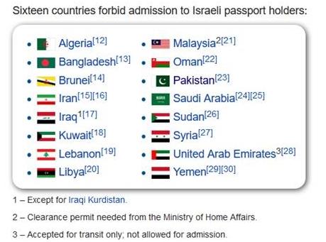 Staaten mit Einrreiseverboten für für Israelis